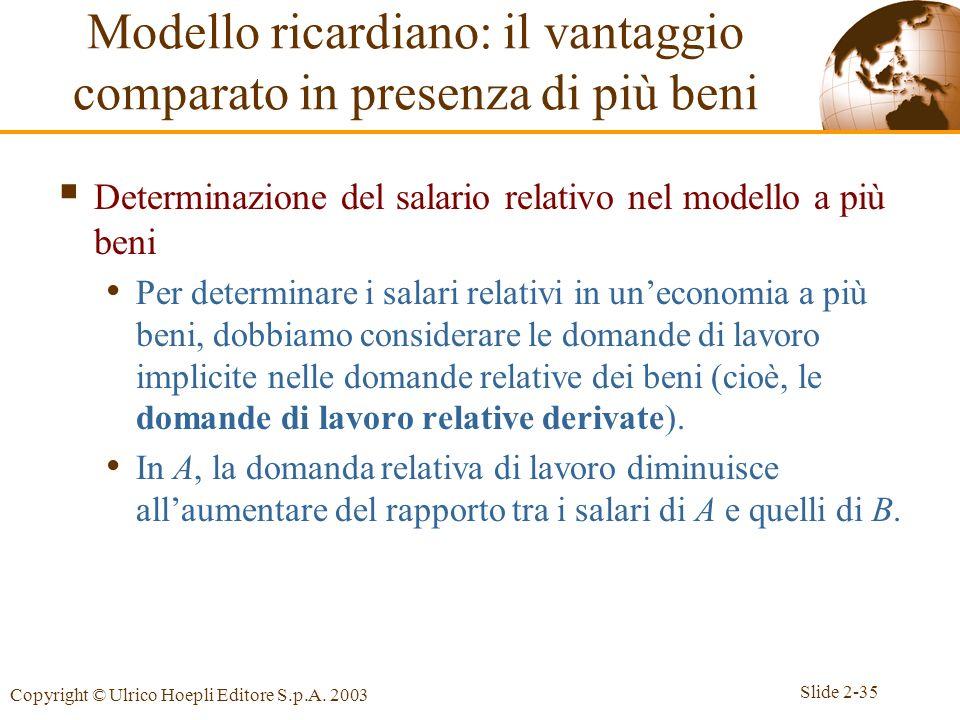 Slide 2-35 Copyright © Ulrico Hoepli Editore S.p.A. 2003 Determinazione del salario relativo nel modello a più beni Per determinare i salari relativi