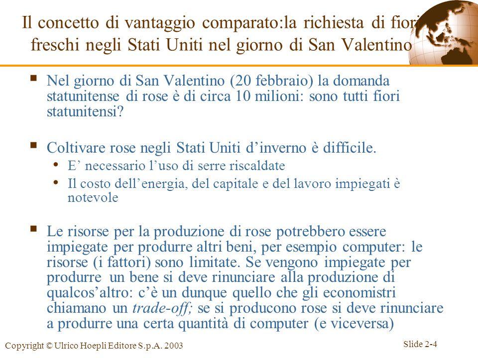 Slide 2-4 Copyright © Ulrico Hoepli Editore S.p.A. 2003 Nel giorno di San Valentino (20 febbraio) la domanda statunitense di rose è di circa 10 milion