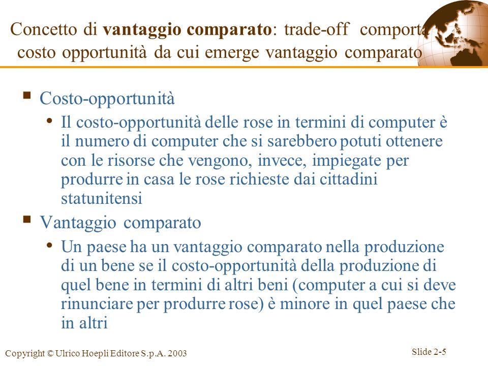 Slide 2-5 Copyright © Ulrico Hoepli Editore S.p.A. 2003 Costo-opportunità Il costo-opportunità delle rose in termini di computer è il numero di comput