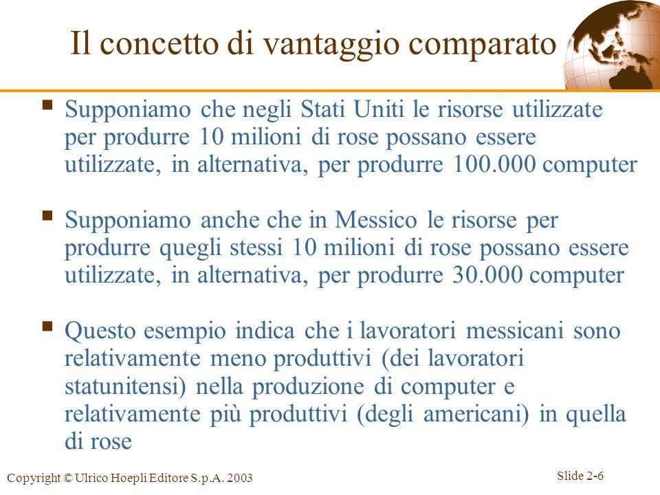 Slide 2-6 Copyright © Ulrico Hoepli Editore S.p.A. 2003 Supponiamo che negli Stati Uniti le risorse utilizzate per produrre 10 milioni di rose possano