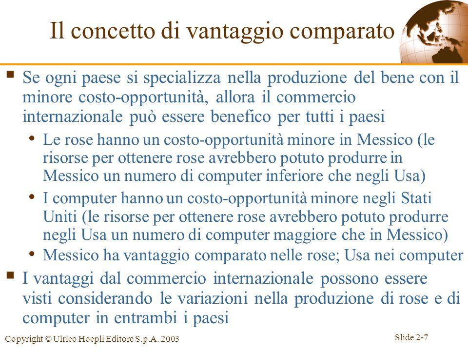 Slide 2-7 Copyright © Ulrico Hoepli Editore S.p.A. 2003 Se ogni paese si specializza nella produzione del bene con il minore costo-opportunità, allora