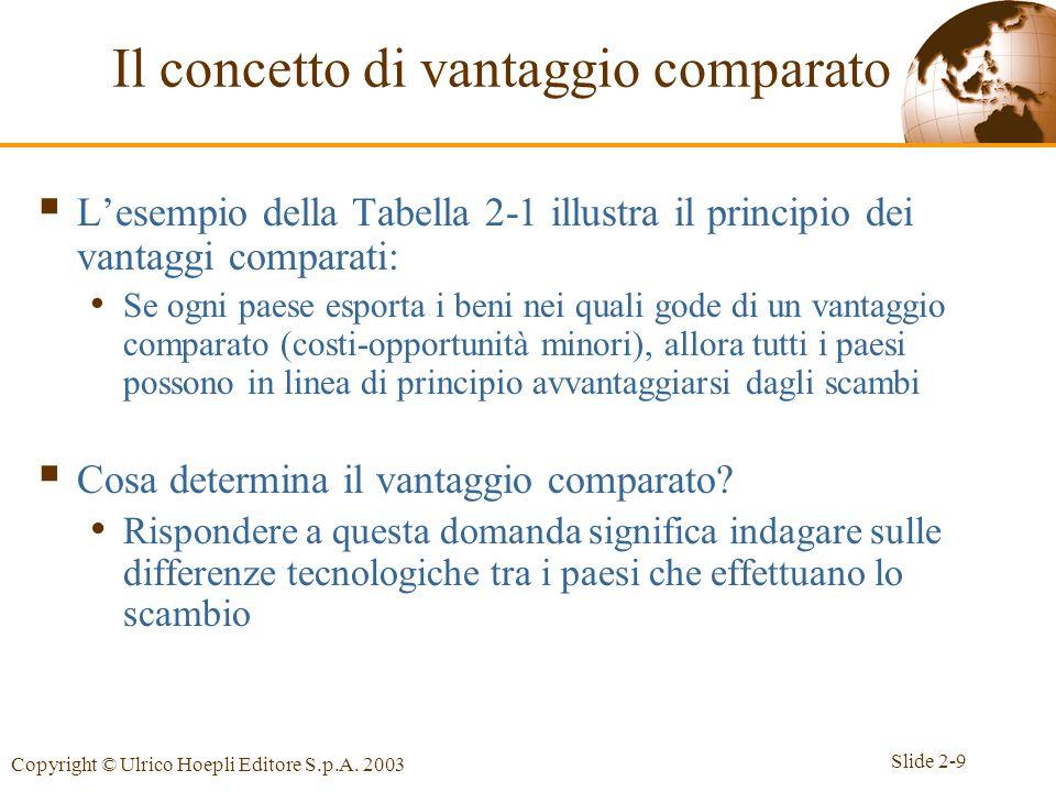Slide 2-9 Copyright © Ulrico Hoepli Editore S.p.A. 2003 Lesempio della Tabella 2-1 illustra il principio dei vantaggi comparati: Se ogni paese esporta