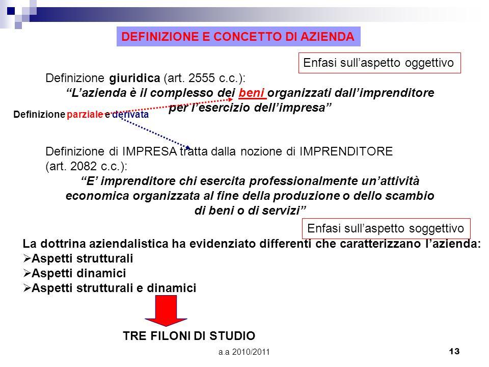 a.a 2010/201113 Definizione giuridica (art. 2555 c.c.): Lazienda è il complesso dei beni organizzati dallimprenditore per lesercizio dellimpresa Defin