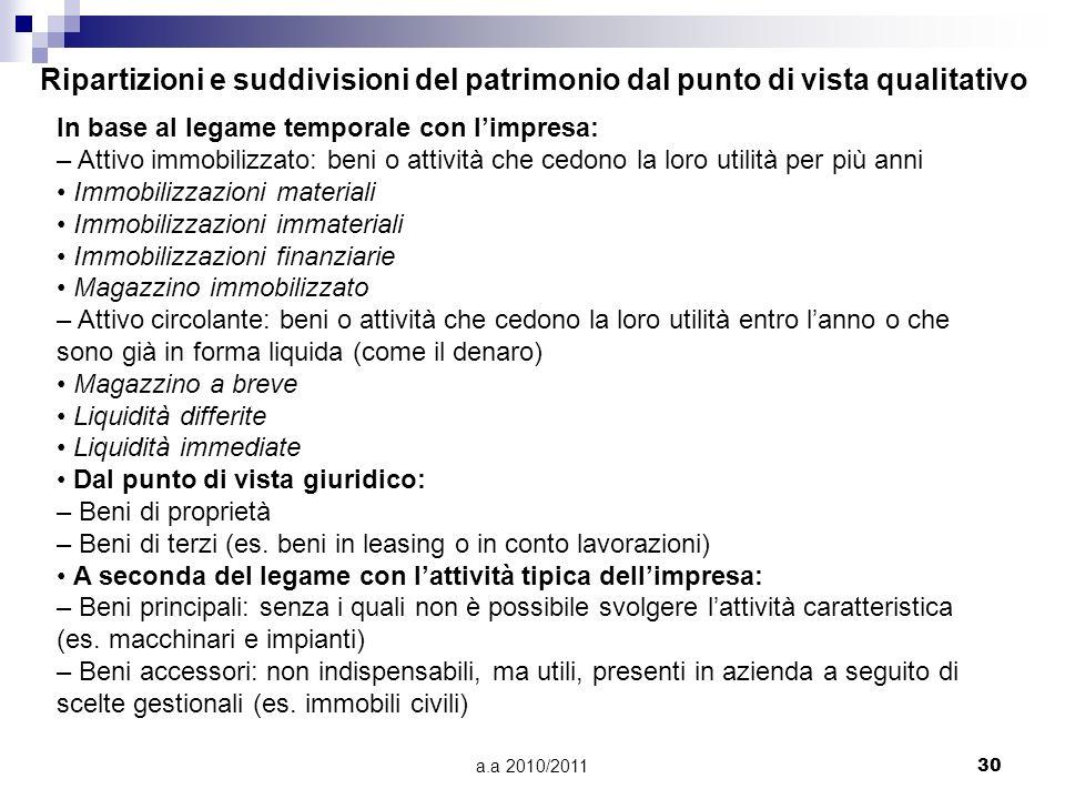 a.a 2010/201130 Ripartizioni e suddivisioni del patrimonio dal punto di vista qualitativo In base al legame temporale con limpresa: – Attivo immobiliz