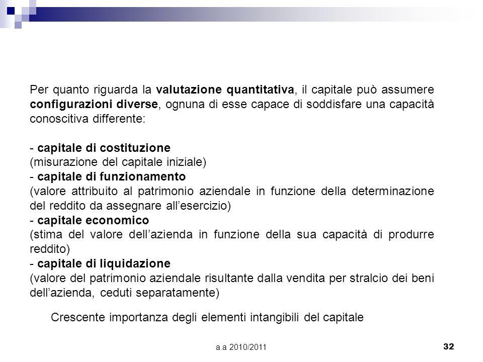 a.a 2010/201132 Per quanto riguarda la valutazione quantitativa, il capitale può assumere configurazioni diverse, ognuna di esse capace di soddisfare