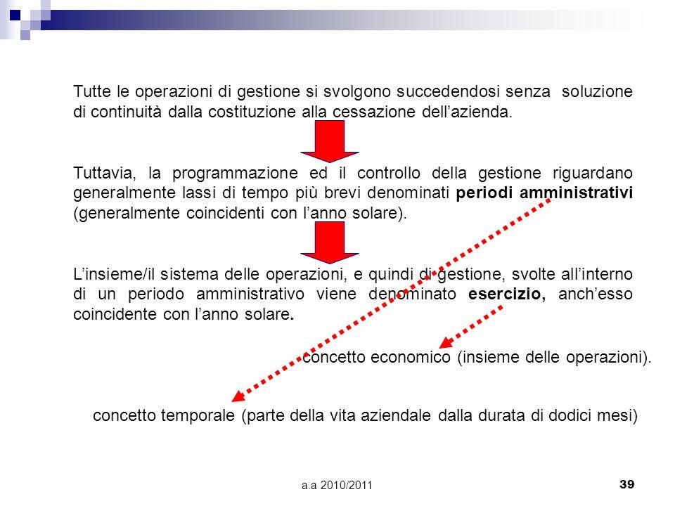 a.a 2010/201139 Tutte le operazioni di gestione si svolgono succedendosi senza soluzione di continuità dalla costituzione alla cessazione dellazienda.