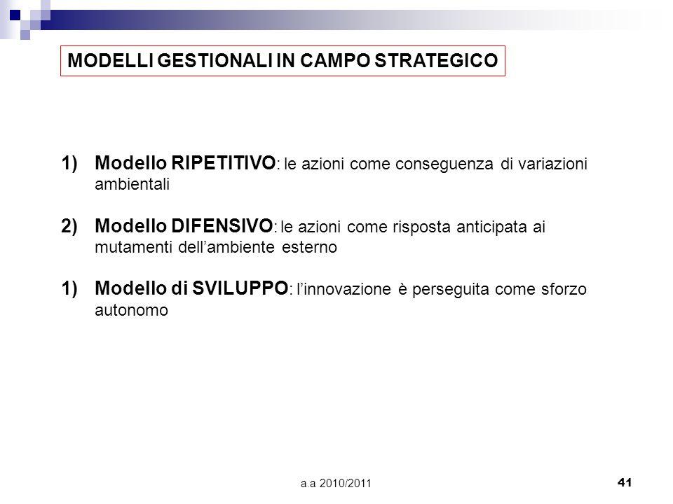 a.a 2010/201141 MODELLI GESTIONALI IN CAMPO STRATEGICO 1)Modello RIPETITIVO : le azioni come conseguenza di variazioni ambientali 2)Modello DIFENSIVO