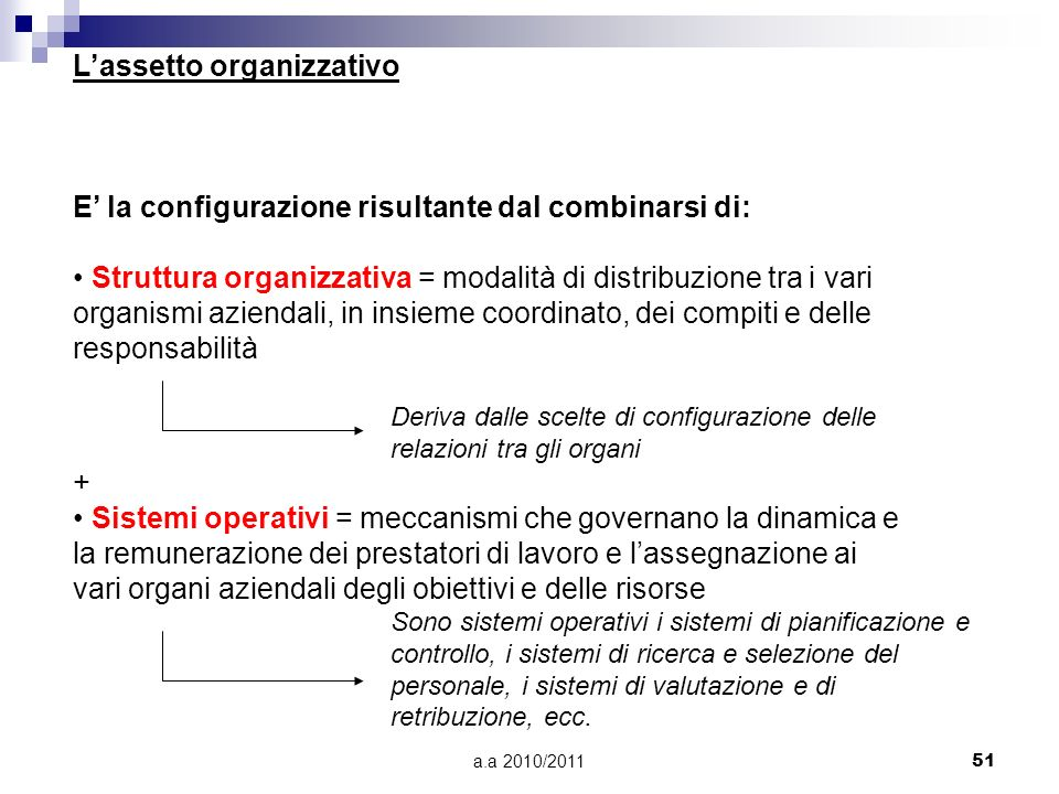 a.a 2010/201151 Lassetto organizzativo E la configurazione risultante dal combinarsi di: Struttura organizzativa = modalità di distribuzione tra i var