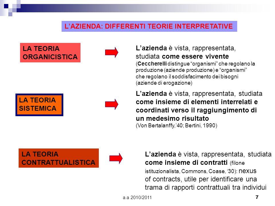 a.a 2010/20117 LAZIENDA: DIFFERENTI TEORIE INTERPRETATIVE LA TEORIA ORGANICISTICA LA TEORIA SISTEMICA LA TEORIA CONTRATTUALISTICA Lazienda è vista, ra