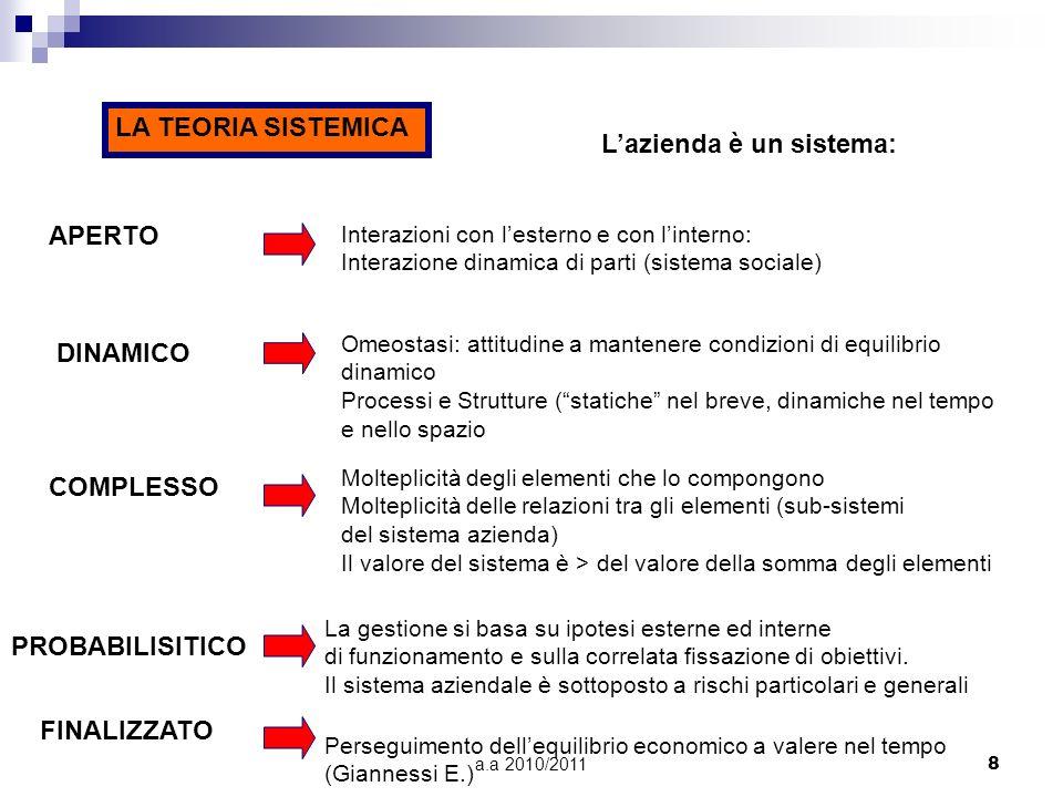 a.a 2010/20118 LA TEORIA SISTEMICA Lazienda è un sistema: APERTO DINAMICO COMPLESSO PROBABILISITICO FINALIZZATO Interazioni con lesterno e con lintern
