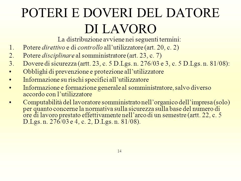 POTERI E DOVERI DEL DATORE DI LAVORO La distribuzione avviene nei seguenti termini: 1.Potere direttivo e di controllo allutilizzatore (art. 20, c. 2)