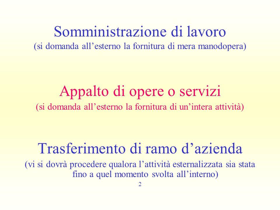 Somministrazione di lavoro (si domanda allesterno la fornitura di mera manodopera) Appalto di opere o servizi (si domanda allesterno la fornitura di u