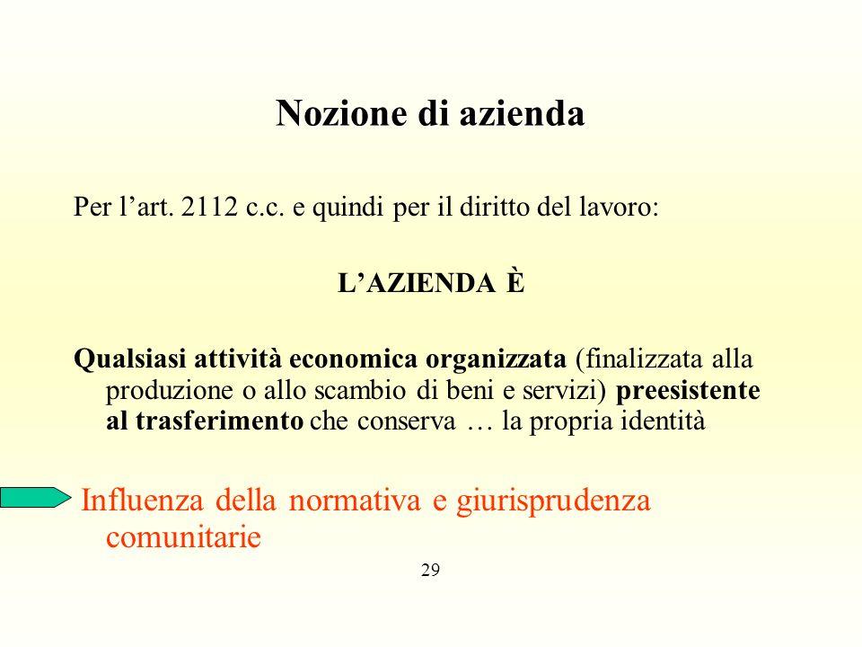 Nozione di azienda Per lart. 2112 c.c. e quindi per il diritto del lavoro: LAZIENDA È Qualsiasi attività economica organizzata (finalizzata alla produ