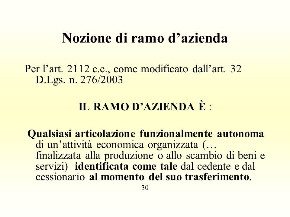 Nozione di ramo dazienda Per lart. 2112 c.c., come modificato dallart. 32 D.Lgs. n. 276/2003 IL RAMO DAZIENDA È : Qualsiasi articolazione funzionalmen