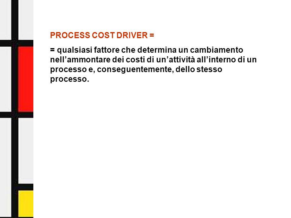 Activity-Based Management - Facoltà di Economia - Università di Urbino6 PROCESS COST DRIVER = = qualsiasi fattore che determina un cambiamento nellamm