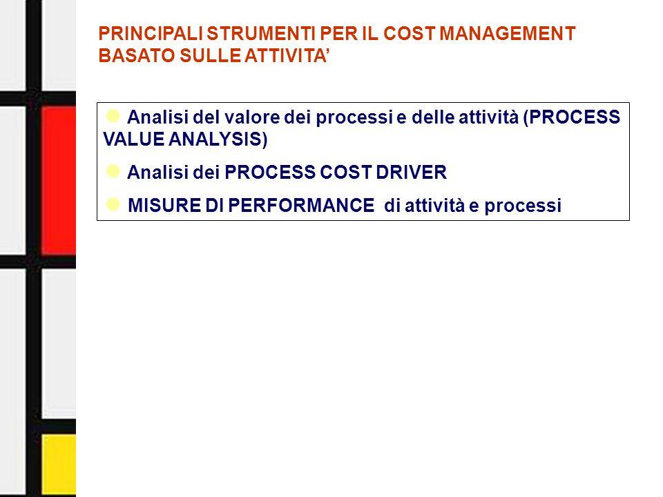 Activity-Based Management - Facoltà di Economia - Università di Urbino8 PRINCIPALI STRUMENTI PER IL COST MANAGEMENT BASATO SULLE ATTIVITA Analisi del