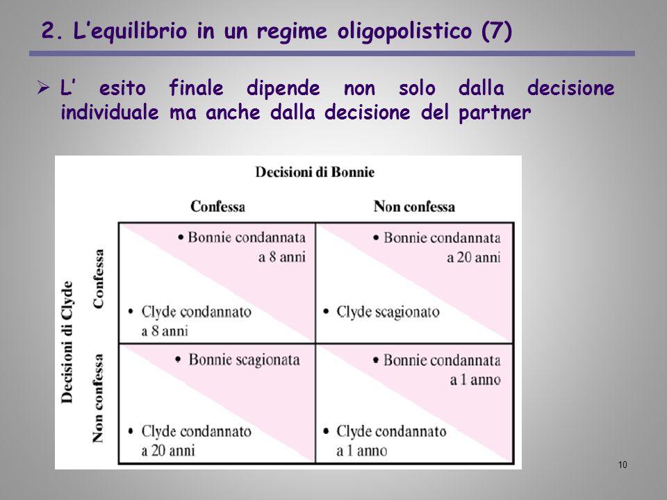 10 2. Lequilibrio in un regime oligopolistico (7) L esito finale dipende non solo dalla decisione individuale ma anche dalla decisione del partner