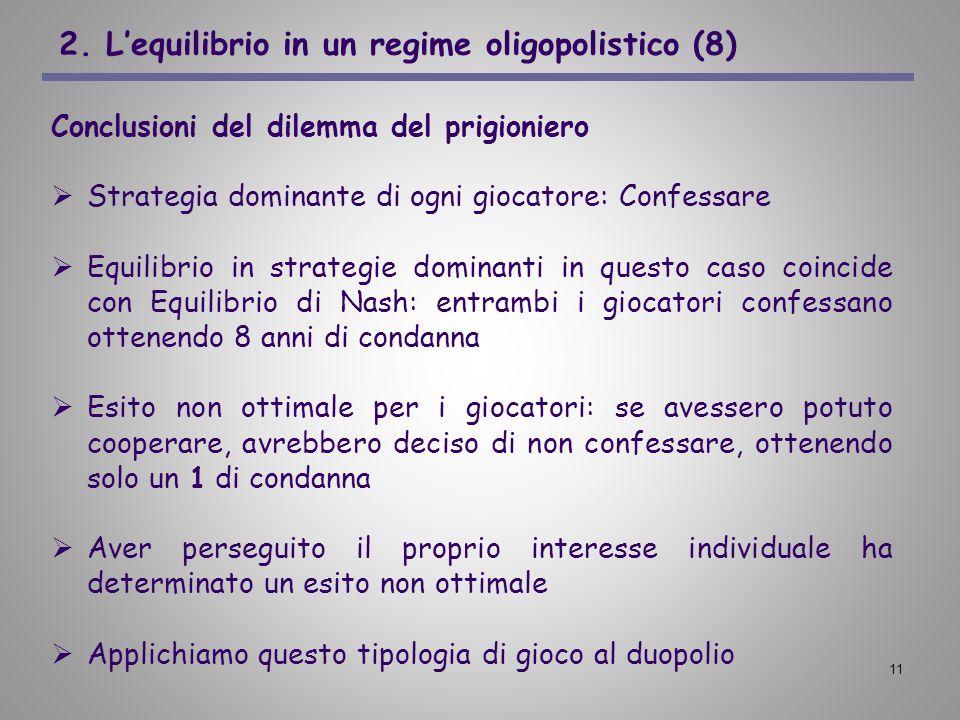 11 2. Lequilibrio in un regime oligopolistico (8) Conclusioni del dilemma del prigioniero Strategia dominante di ogni giocatore: Confessare Equilibrio