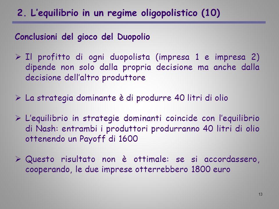 13 2. Lequilibrio in un regime oligopolistico (10) Conclusioni del gioco del Duopolio Il profitto di ogni duopolista (impresa 1 e impresa 2) dipende n