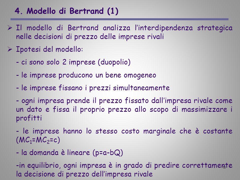 15 4. Modello di Bertrand (1) Il modello di Bertrand analizza linterdipendenza strategica nelle decisioni di prezzo delle imprese rivali Ipotesi del m