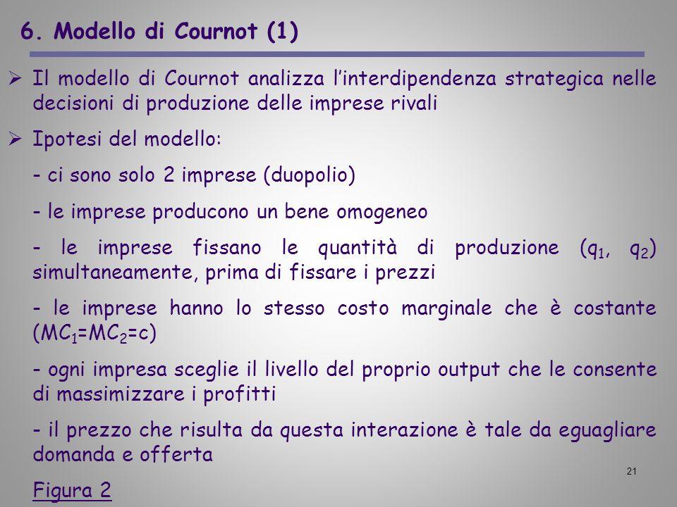 21 6. Modello di Cournot (1) Il modello di Cournot analizza linterdipendenza strategica nelle decisioni di produzione delle imprese rivali Ipotesi del