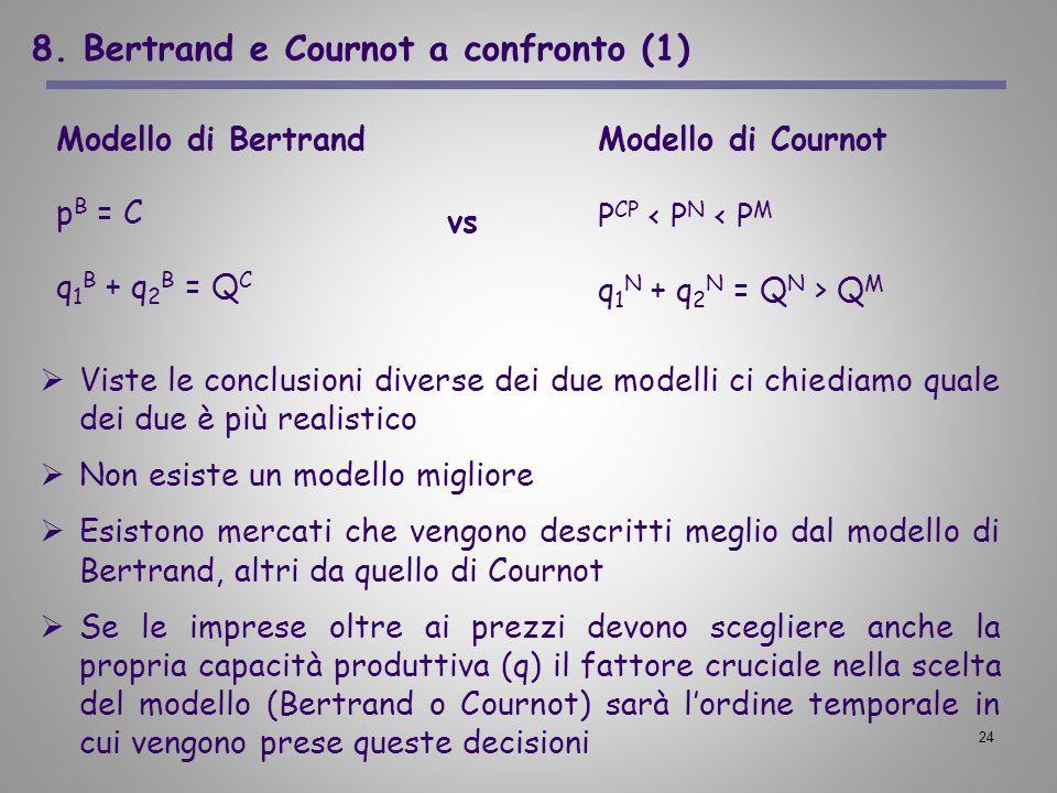 24 8. Bertrand e Cournot a confronto (1) Modello di Bertrand p B = C q 1 B + q 2 B = Q C Modello di Cournot P CP < P N < P M q 1 N + q 2 N = Q N > Q M