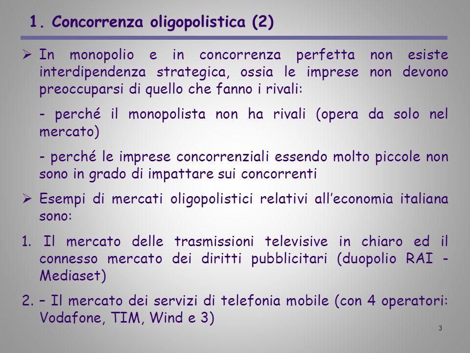 3 1. Concorrenza oligopolistica (2) In monopolio e in concorrenza perfetta non esiste interdipendenza strategica, ossia le imprese non devono preoccup