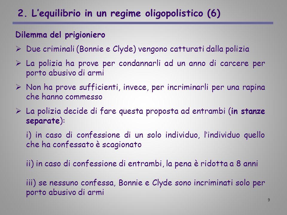 9 2. Lequilibrio in un regime oligopolistico (6) Dilemma del prigioniero Due criminali (Bonnie e Clyde) vengono catturati dalla polizia La polizia ha