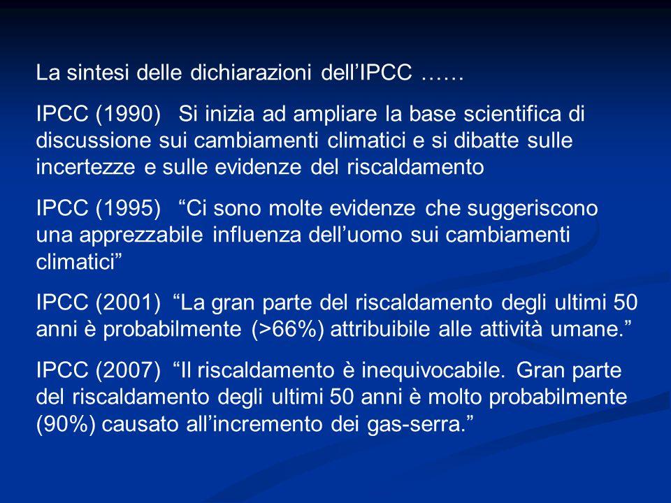 La sintesi delle dichiarazioni dellIPCC …… IPCC (1990) Si inizia ad ampliare la base scientifica di discussione sui cambiamenti climatici e si dibatte