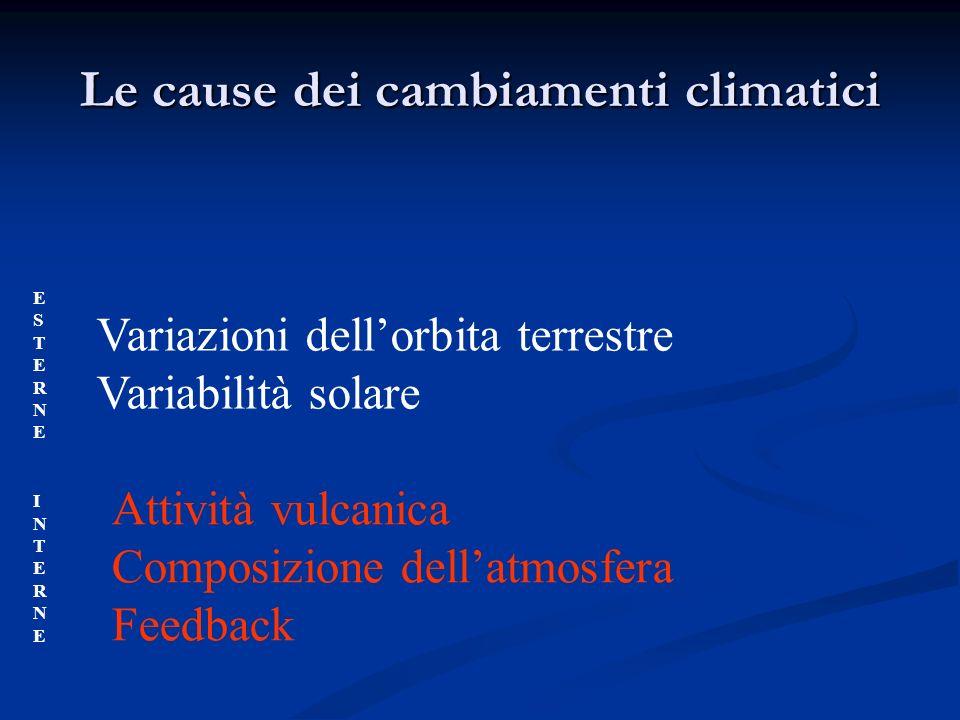 Le cause dei cambiamenti climatici ESTERNEINTERNEESTERNEINTERNE Attività vulcanica Composizione dellatmosfera Feedback Variazioni dellorbita terrestre