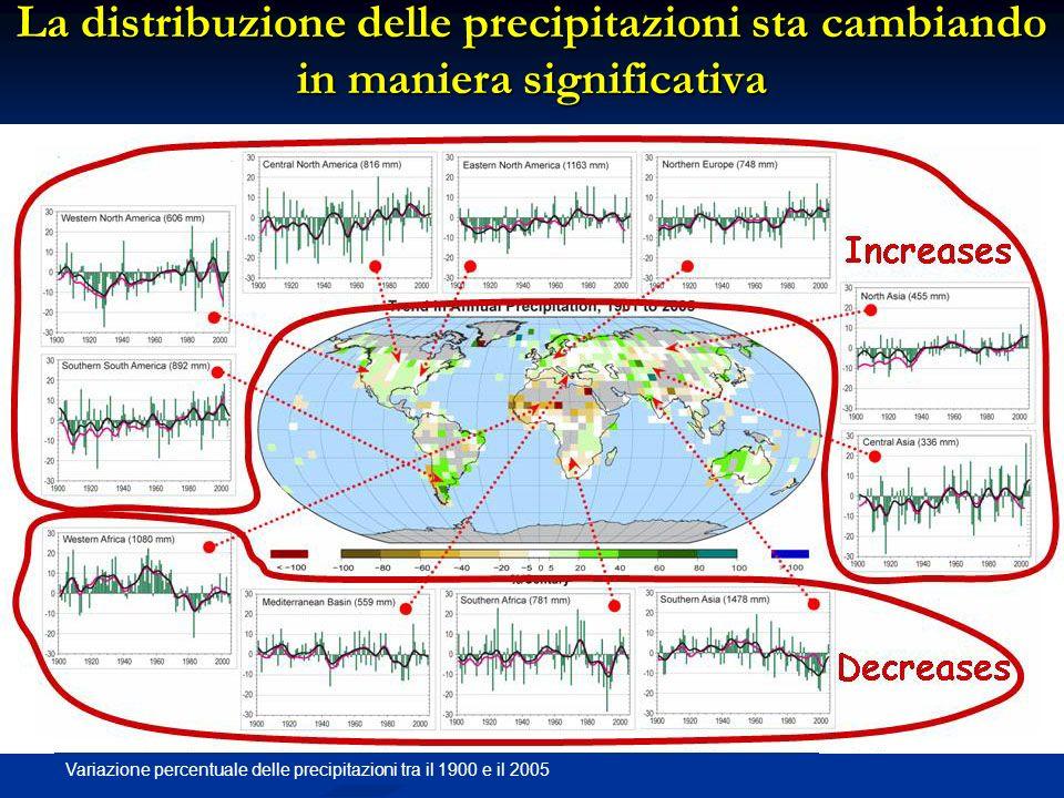 La distribuzione delle precipitazioni sta cambiando in maniera significativa Variazione percentuale delle precipitazioni tra il 1900 e il 2005