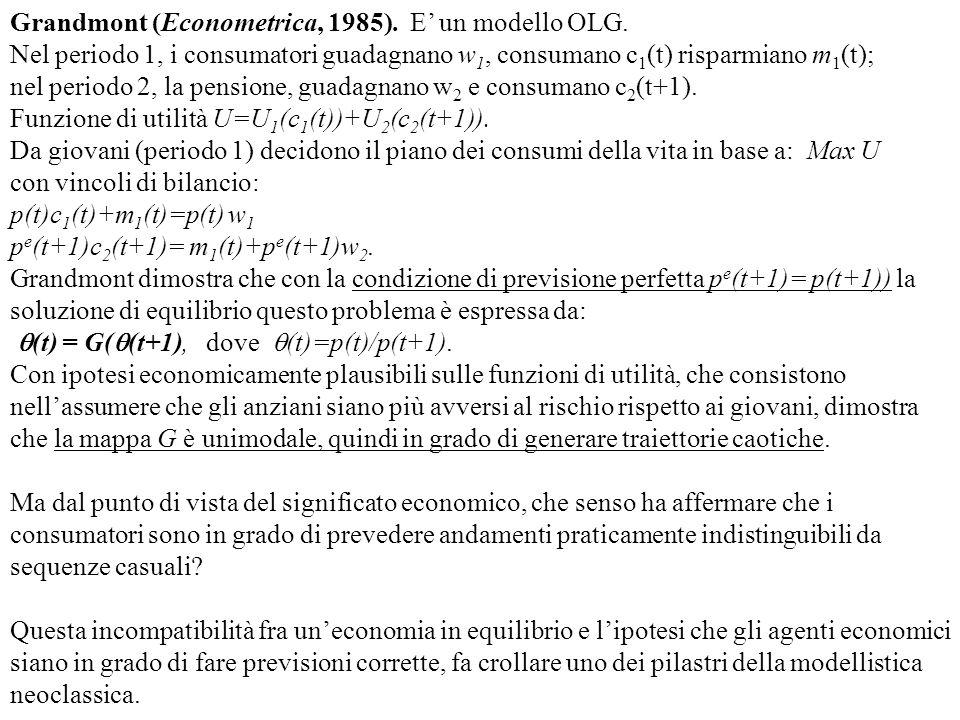 Grandmont (Econometrica, 1985). E un modello OLG. Nel periodo 1, i consumatori guadagnano w 1, consumano c 1 (t) risparmiano m 1 (t); nel periodo 2, l