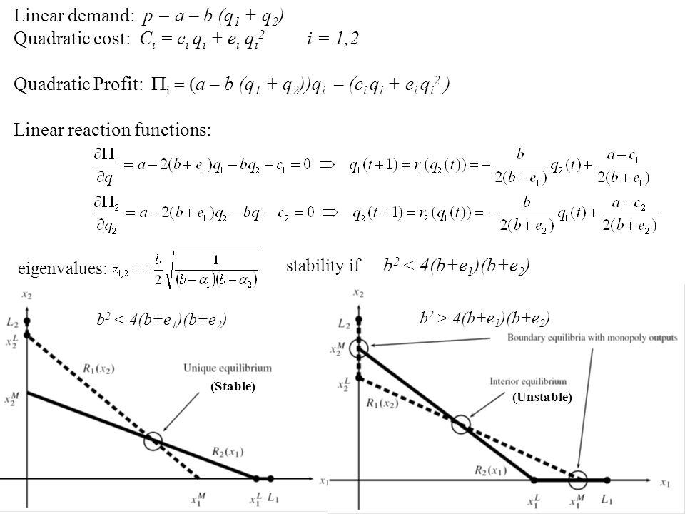 Linear demand: p = a – b (q 1 + q 2 ) Quadratic cost: C i = c i q i + e i q i 2 i = 1,2 Quadratic Profit: i a – b (q 1 + q 2 ))q i – (c i q i + e i q