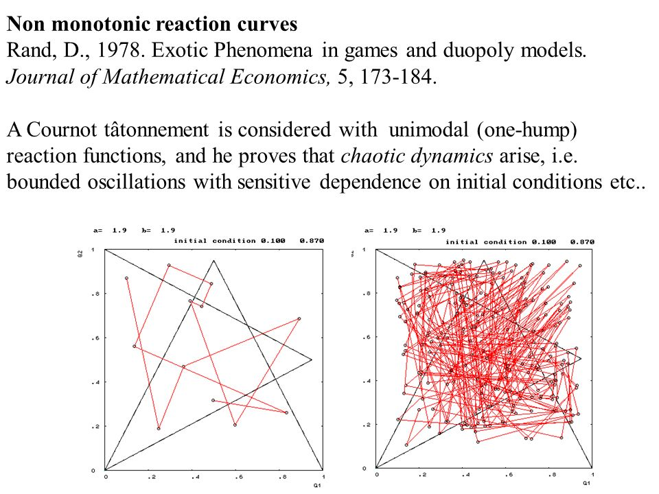 Non monotonic reaction curves Rand, D., 1978. Exotic Phenomena in games and duopoly models. Journal of Mathematical Economics, 5, 173-184. A Cournot t