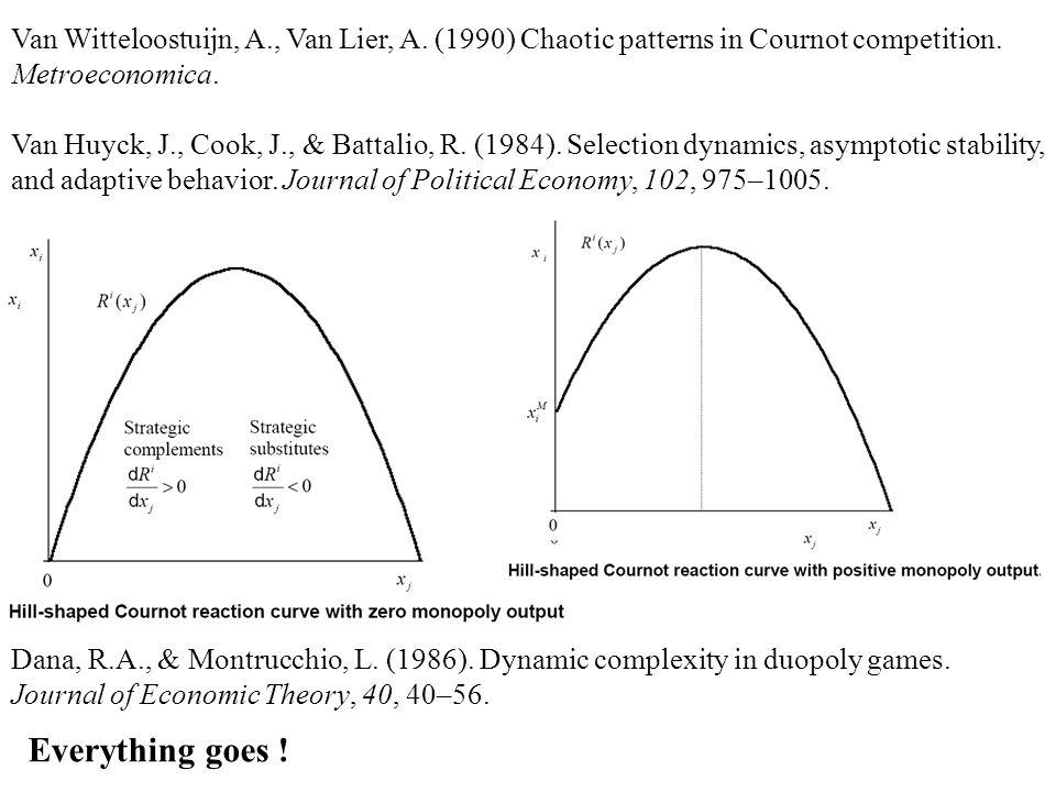 Van Witteloostuijn, A., Van Lier, A. (1990) Chaotic patterns in Cournot competition. Metroeconomica. Van Huyck, J., Cook, J., & Battalio, R. (1984). S