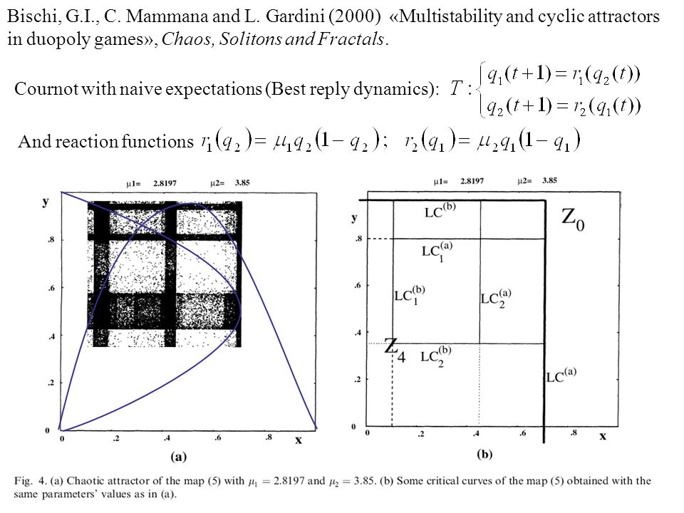 Bischi, G.I., C. Mammana and L. Gardini (2000) «Multistability and cyclic attractors in duopoly games», Chaos, Solitons and Fractals. Cournot with nai