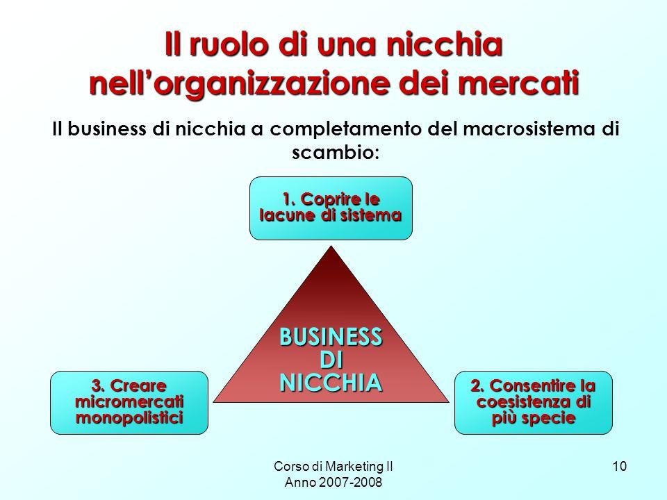 Corso di Marketing II Anno 2007-2008 10 Il ruolo di una nicchia nellorganizzazione dei mercati 2.
