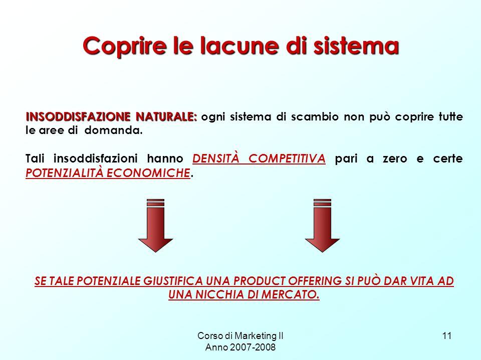 Corso di Marketing II Anno 2007-2008 11 Coprire le lacune di sistema INSODDISFAZIONE NATURALE: INSODDISFAZIONE NATURALE: ogni sistema di scambio non può coprire tutte le aree di domanda.