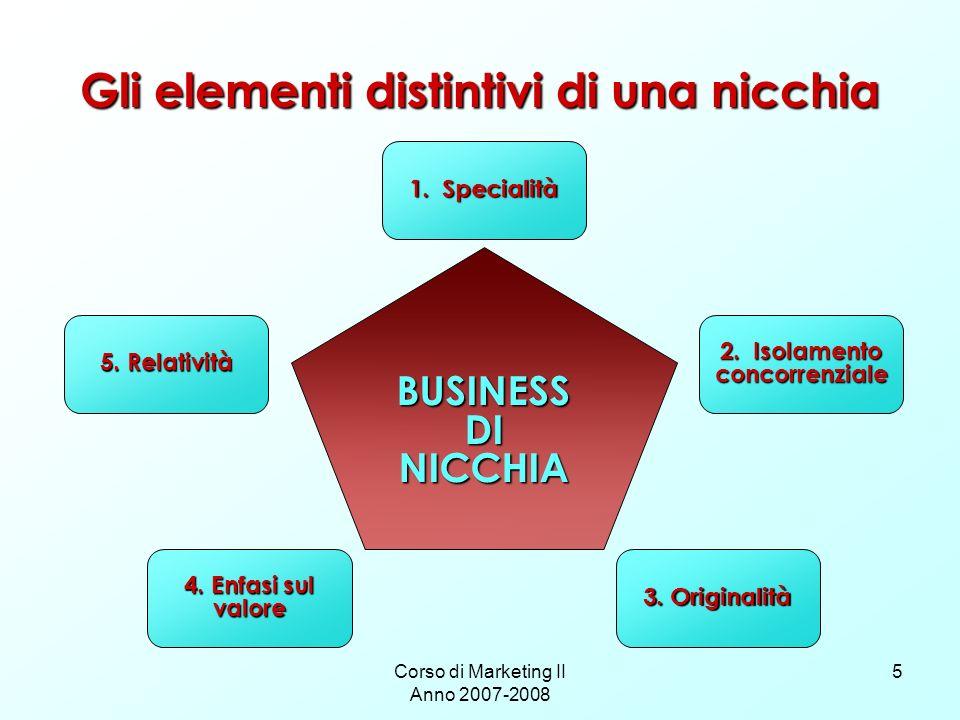 Corso di Marketing II Anno 2007-2008 5 Gli elementi distintivi di una nicchia BUSINESS DI NICCHIA 5.