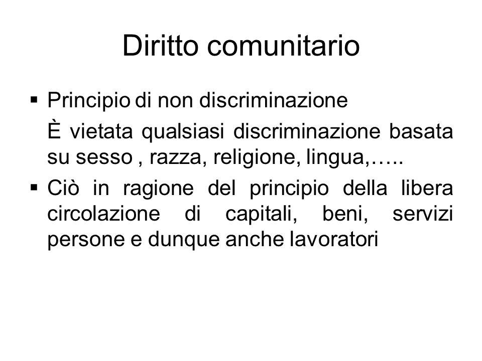 Diritto comunitario Principio di non discriminazione È vietata qualsiasi discriminazione basata su sesso, razza, religione, lingua,….. Ciò in ragione