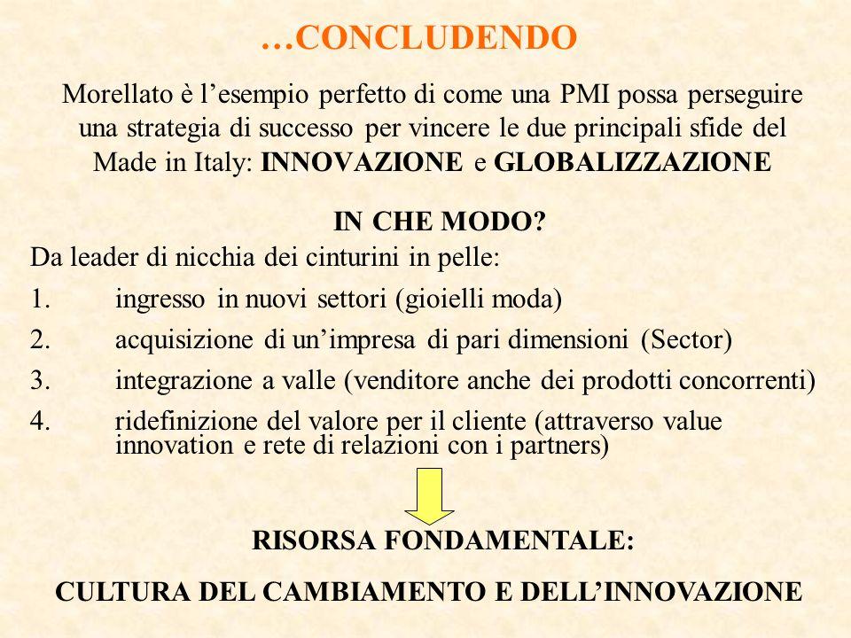 …CONCLUDENDO Morellato è lesempio perfetto di come una PMI possa perseguire una strategia di successo per vincere le due principali sfide del Made in