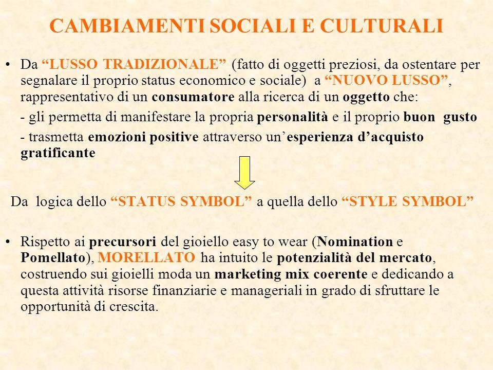 CAMBIAMENTI SOCIALI E CULTURALI Da LUSSO TRADIZIONALE (fatto di oggetti preziosi, da ostentare per segnalare il proprio status economico e sociale) a
