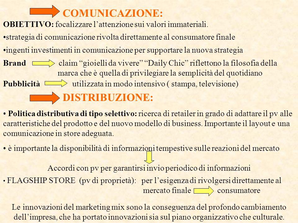 COMUNICAZIONE: OBIETTIVO: focalizzare lattenzione sui valori immateriali. strategia di comunicazione rivolta direttamente al consumatore finale ingent