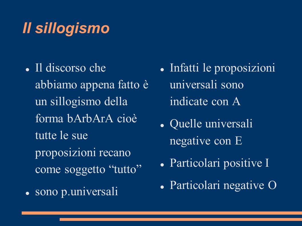 Il sillogismo Il discorso che abbiamo appena fatto è un sillogismo della forma bArbArA cioè tutte le sue proposizioni recano come soggetto tutto sono
