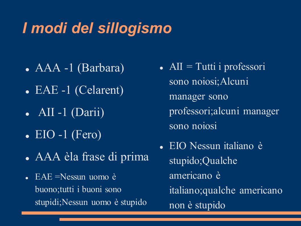 I modi del sillogismo AAA -1 (Barbara) EAE -1 (Celarent) AII -1 (Darii) EIO -1 (Fero) AAA èla frase di prima EAE =Nessun uomo è buono;tutti i buoni so
