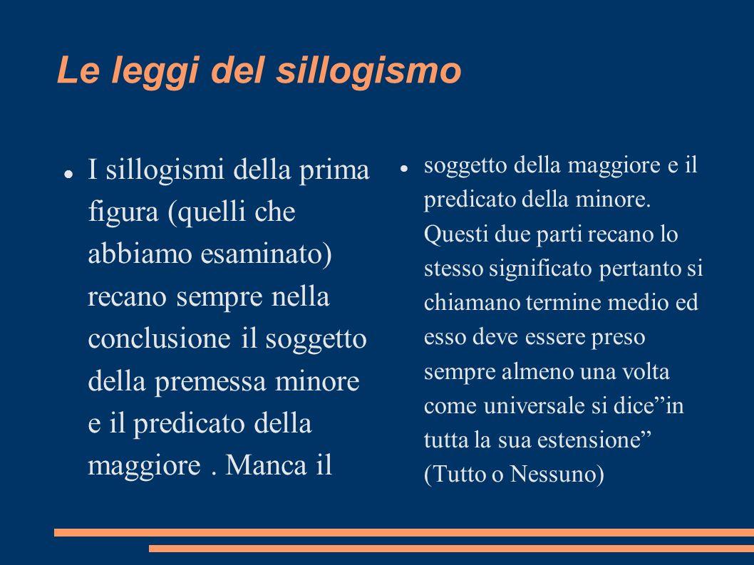Le leggi del sillogismo I sillogismi della prima figura (quelli che abbiamo esaminato) recano sempre nella conclusione il soggetto della premessa mino