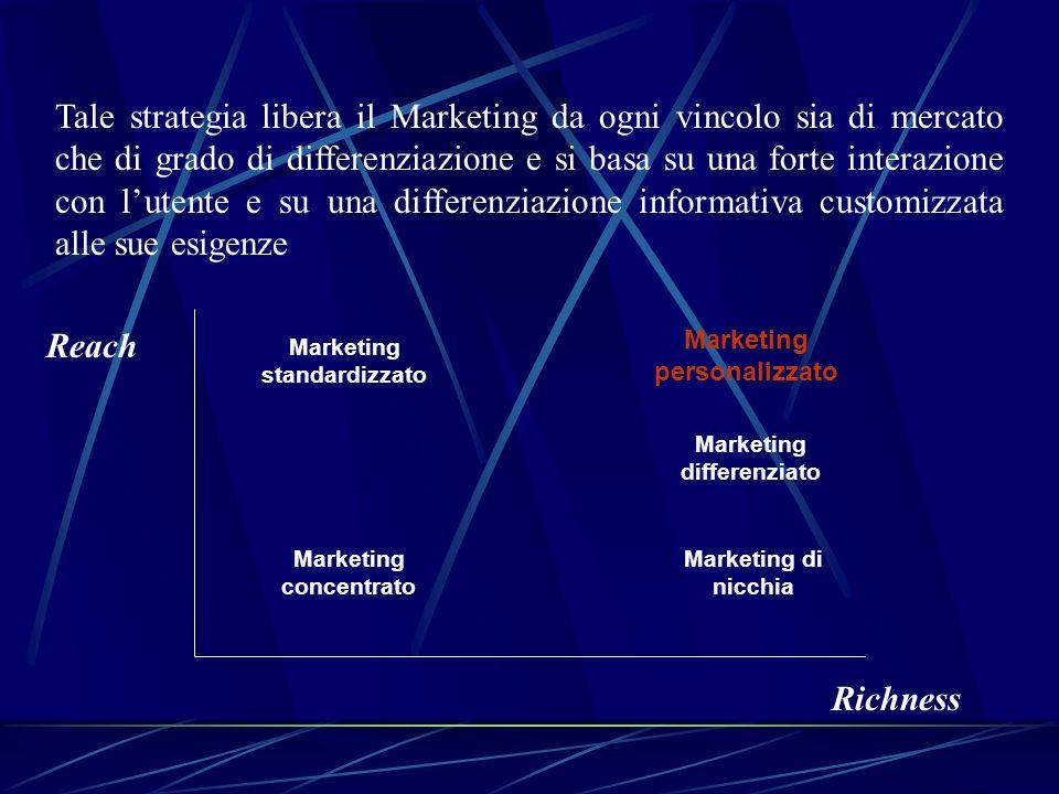 Su internet oltre alla capacità relazionale che influenza le scelte di strategie di Marketing, occorre considerare il fattore tecnologico che consente la differenziazione fisica del prodotto.