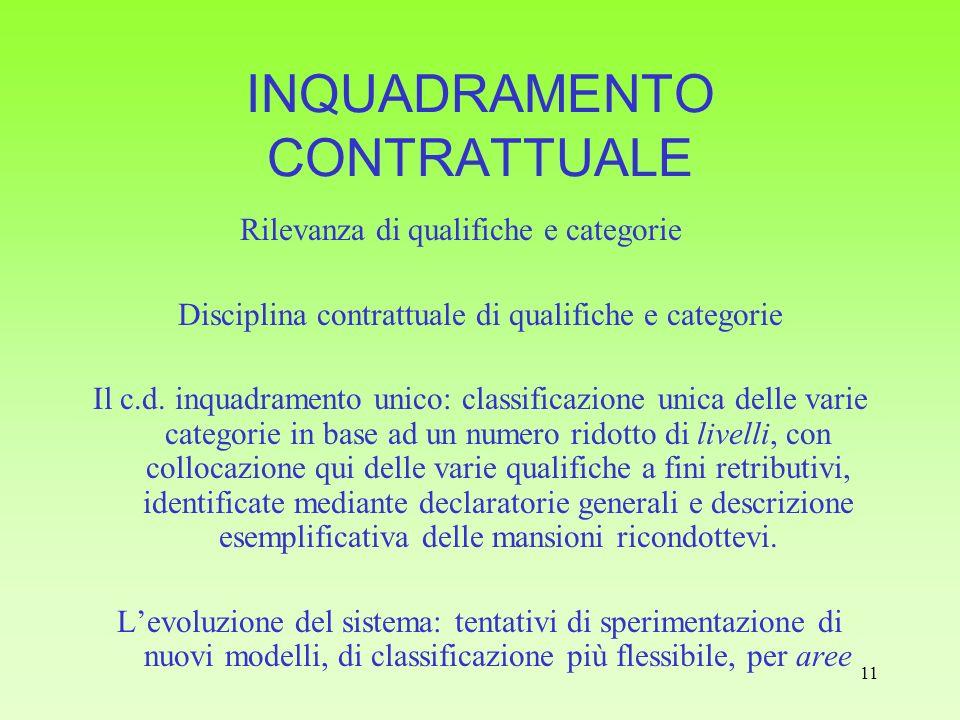 11 INQUADRAMENTO CONTRATTUALE Rilevanza di qualifiche e categorie Disciplina contrattuale di qualifiche e categorie Il c.d. inquadramento unico: class