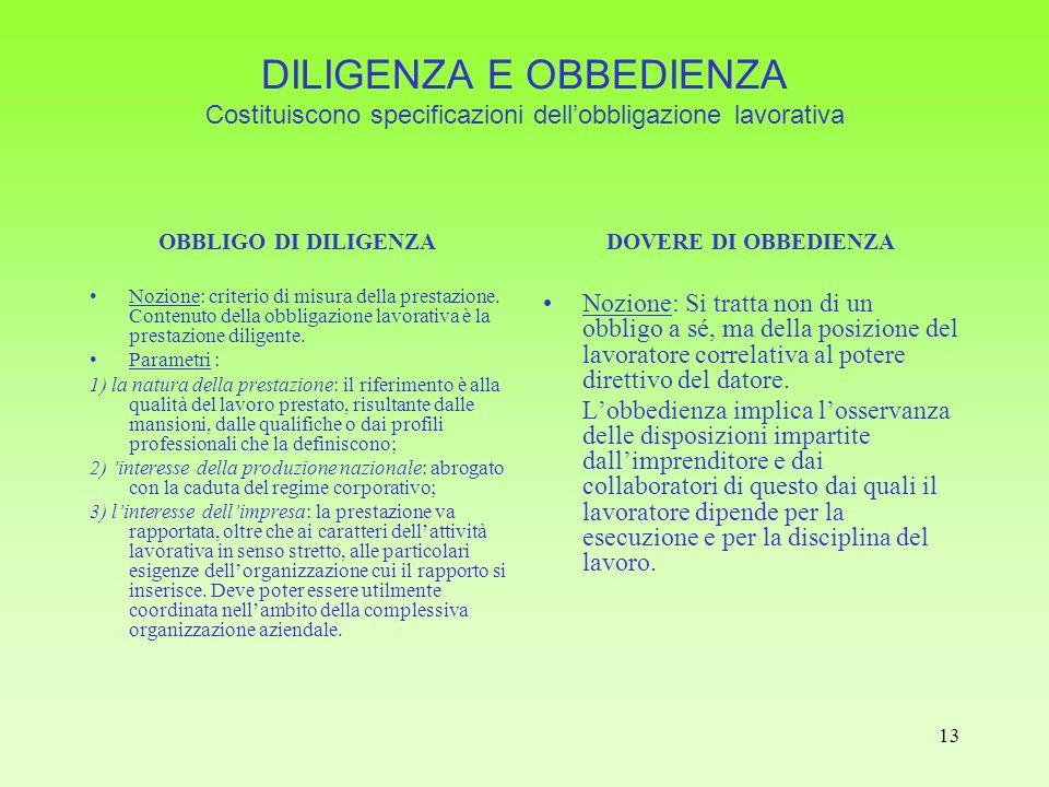 13 DILIGENZA E OBBEDIENZA Costituiscono specificazioni dellobbligazione lavorativa OBBLIGO DI DILIGENZA Nozione: criterio di misura della prestazione.
