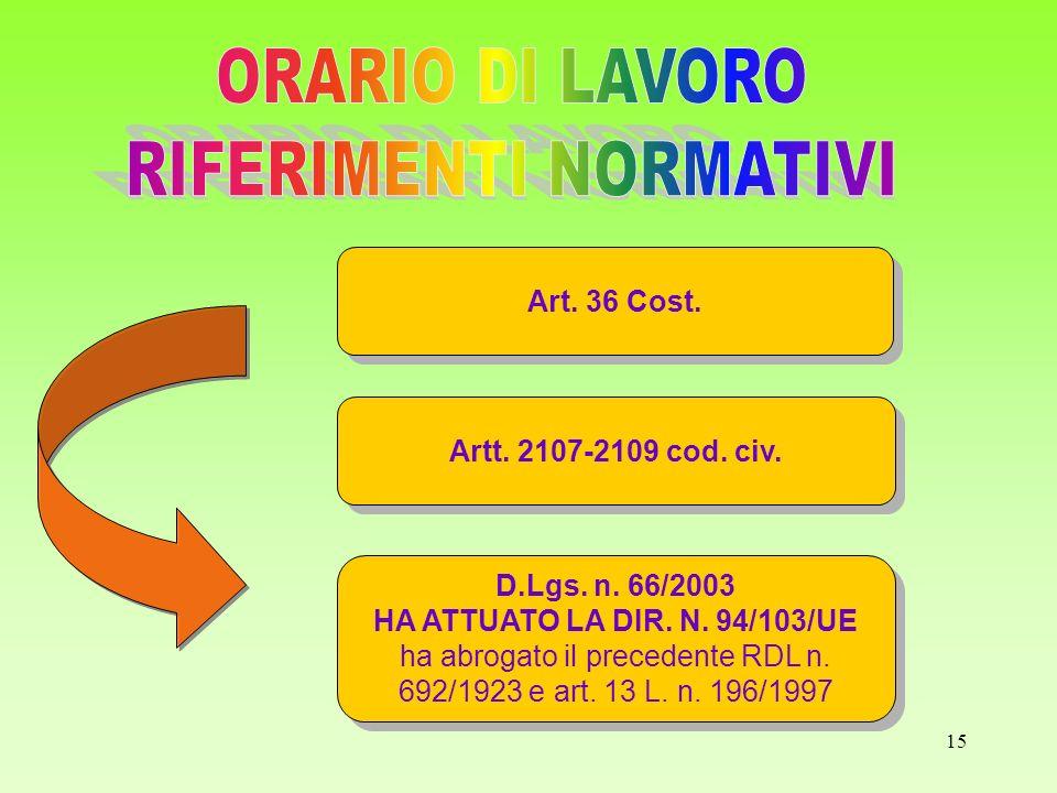 15 Art. 36 Cost. Artt. 2107-2109 cod. civ. D.Lgs. n. 66/2003 HA ATTUATO LA DIR. N. 94/103/UE ha abrogato il precedente RDL n. 692/1923 e art. 13 L. n.
